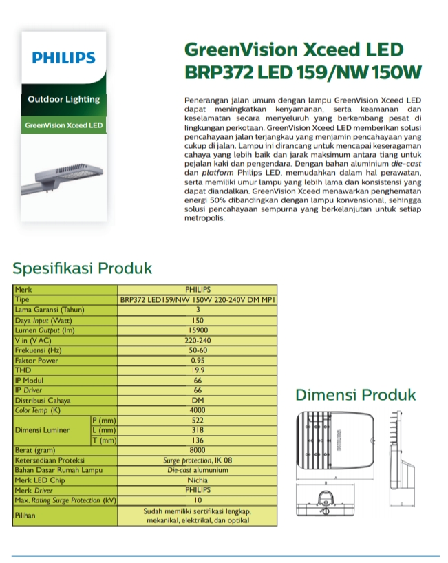 lampu-pju-led-philips-brp-150w.jpg