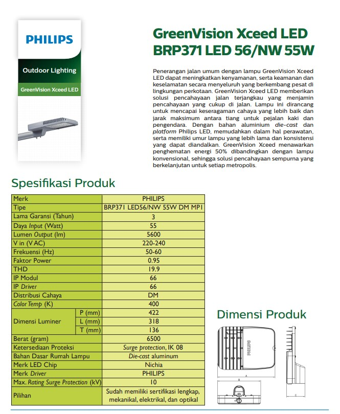 lampu-pju-led-philips-brp-55w.jpg